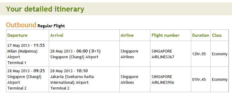 Singapore Airlines - Milano - Jakarta