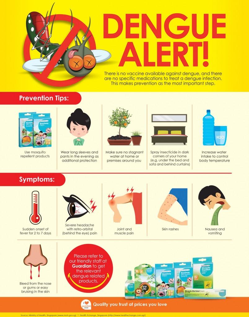 Guardian Instore Poster - Dengue Alert - cum sa previi si simptomele febrei dengue: Boli tropicale, factori de risc și vaccinuri, înainte de a călători în Indonezia